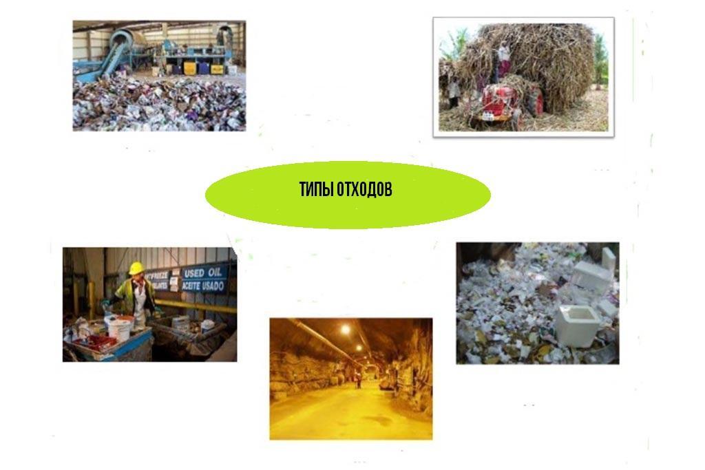 Разделение отходов по происхождению