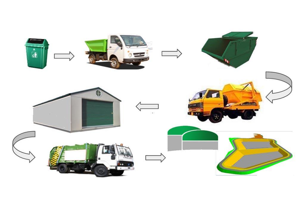 Региональный кадастр отходов