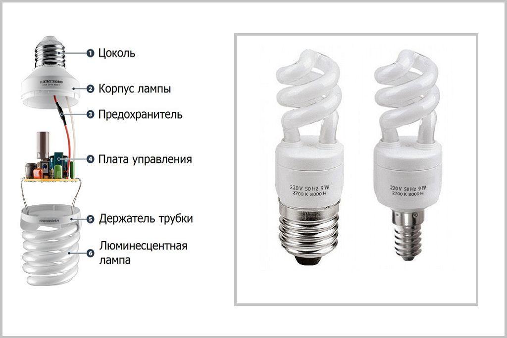 Конструкция и состав люминесцентных ламп