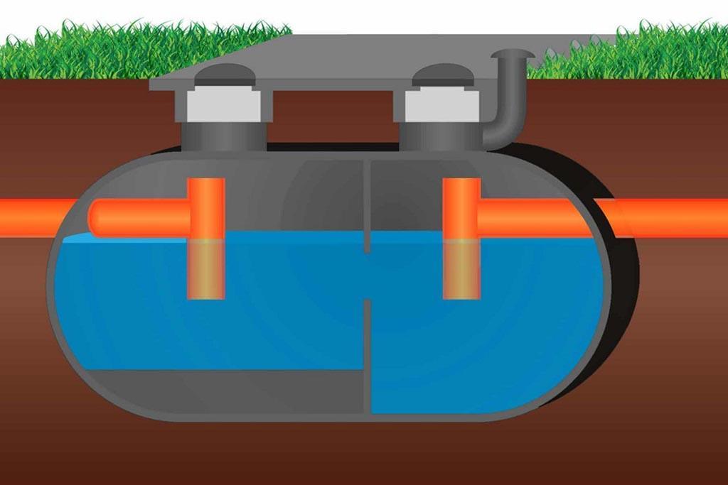 Методы утилизации жидких бытовых отходов